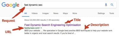 Snippet Google SERP with description